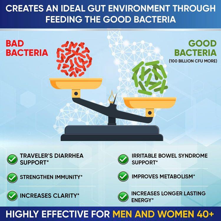 Organic Probiotics 100 Billion CFU, Dr Formulated Probiotics for Women, Probiotics for Men and Adults, Complete Shelf Stable Probiotic Supplement with Prebiotics & Digestive Enzymes; 30 Capsules