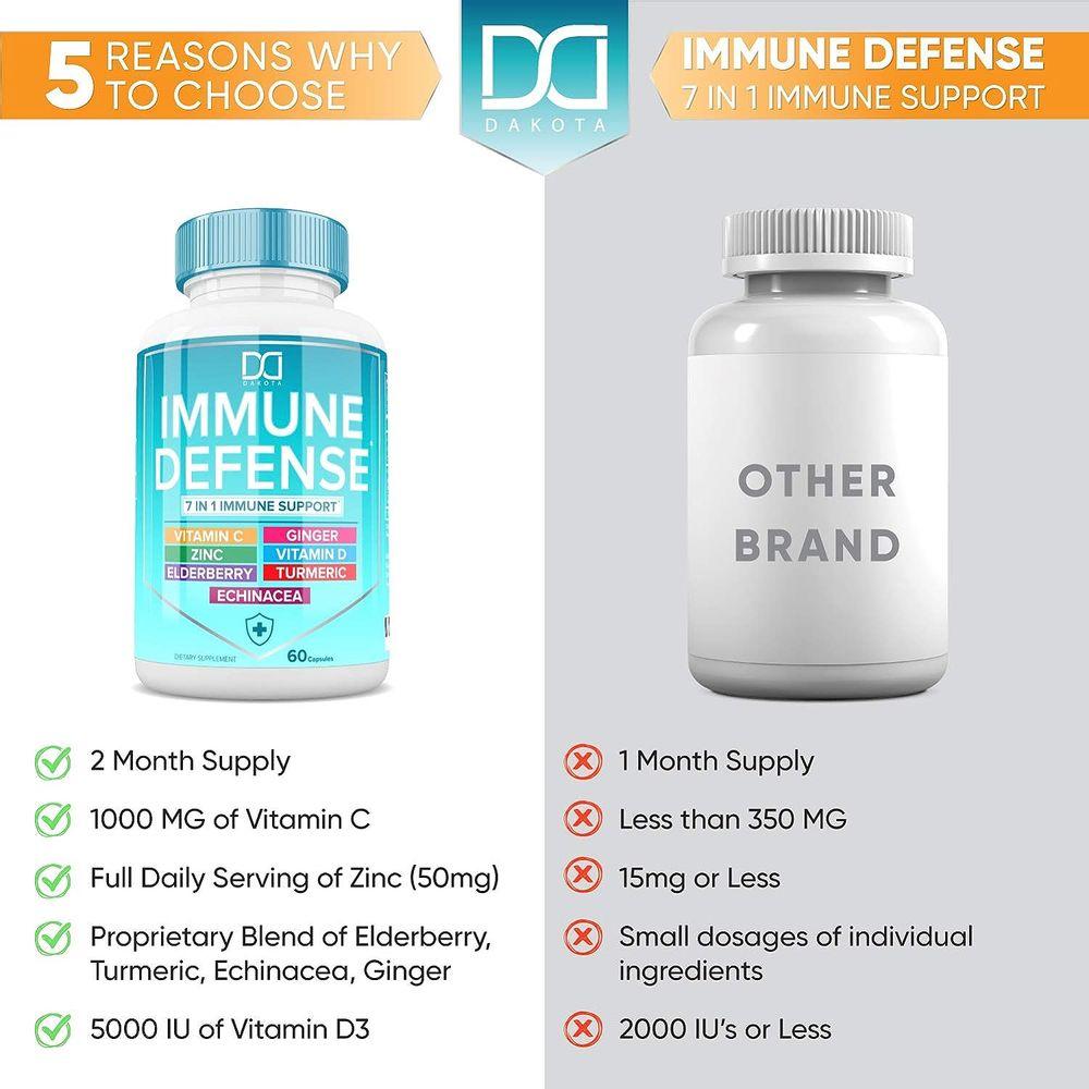 (2 Pack) 7 in 1 Immune System Booster Support Vitamins Supplement with Zinc 50mg, Vitamin C, Elderberry Vit D3 5000 IU, Turmeric Curcumin & Ginger, Echinacea - Immunity for Adults Kids, Immune Defense