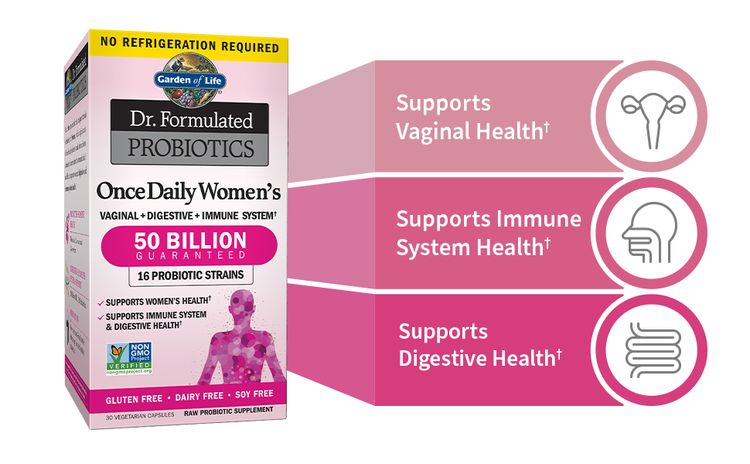 once daily women's benefits, supports vaginal, immune system and digestive health