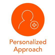 Personalized Approach