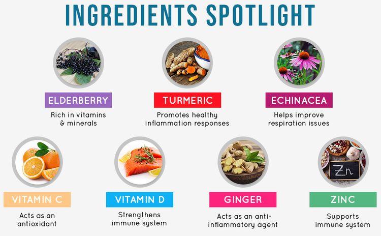 elderberry extract capsules premium syrup lozenge tablets liquid drops vitamin c zinc picolinate