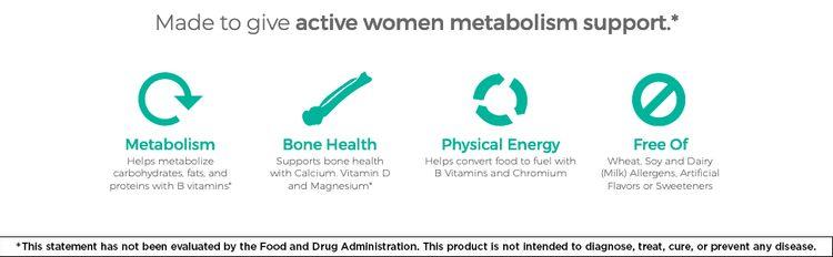 Metabolism, Bone health, physical energy, free of